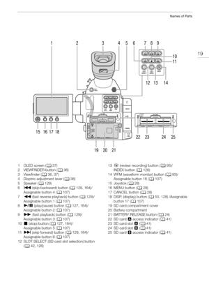 Canon cinema EOS C100 Mark II User Manual