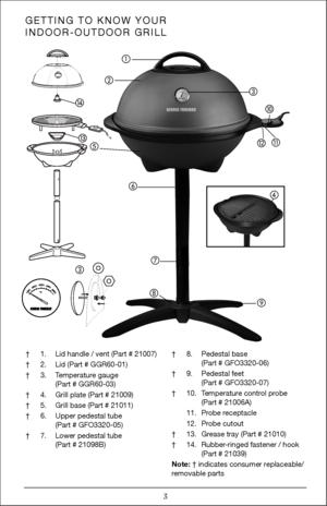 George Foreman Indooroutdoor Grill Gfo240tgm User Manual