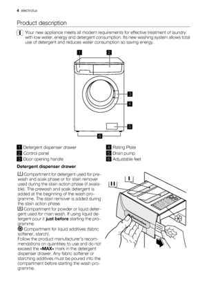 Electrolux Ewb 105205 Инструкция