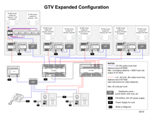 w300_gtv expanded wiring diagram audiovideo 1478645221_d aiphone wiring diagram aiphone gt 1c wiring diagram \u2022 wiring auth intercom wiring diagrams at mifinder.co