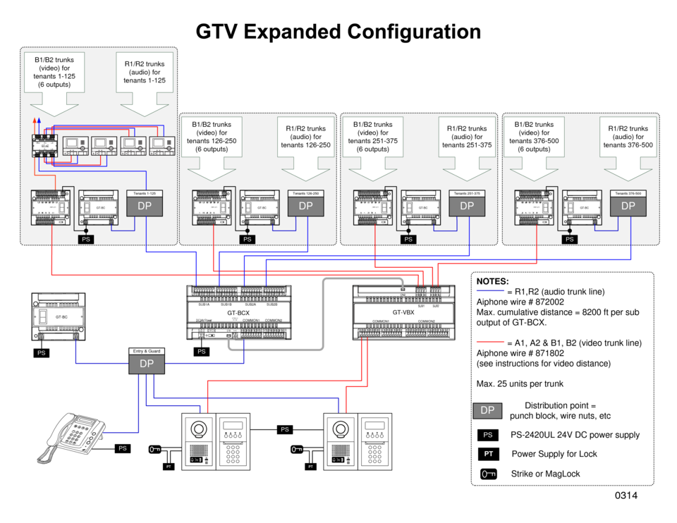 Aiphone GTV Expanded Wiring Diagram AudioVideo User Manual on gmc fuse box diagrams, transformer diagrams, electronic circuit diagrams, hvac diagrams, friendship bracelet diagrams, troubleshooting diagrams, lighting diagrams, electrical diagrams, smart car diagrams, switch diagrams, battery diagrams, led circuit diagrams, sincgars radio configurations diagrams, internet of things diagrams, honda motorcycle repair diagrams, pinout diagrams, motor diagrams, series and parallel circuits diagrams, snatch block diagrams, engine diagrams,