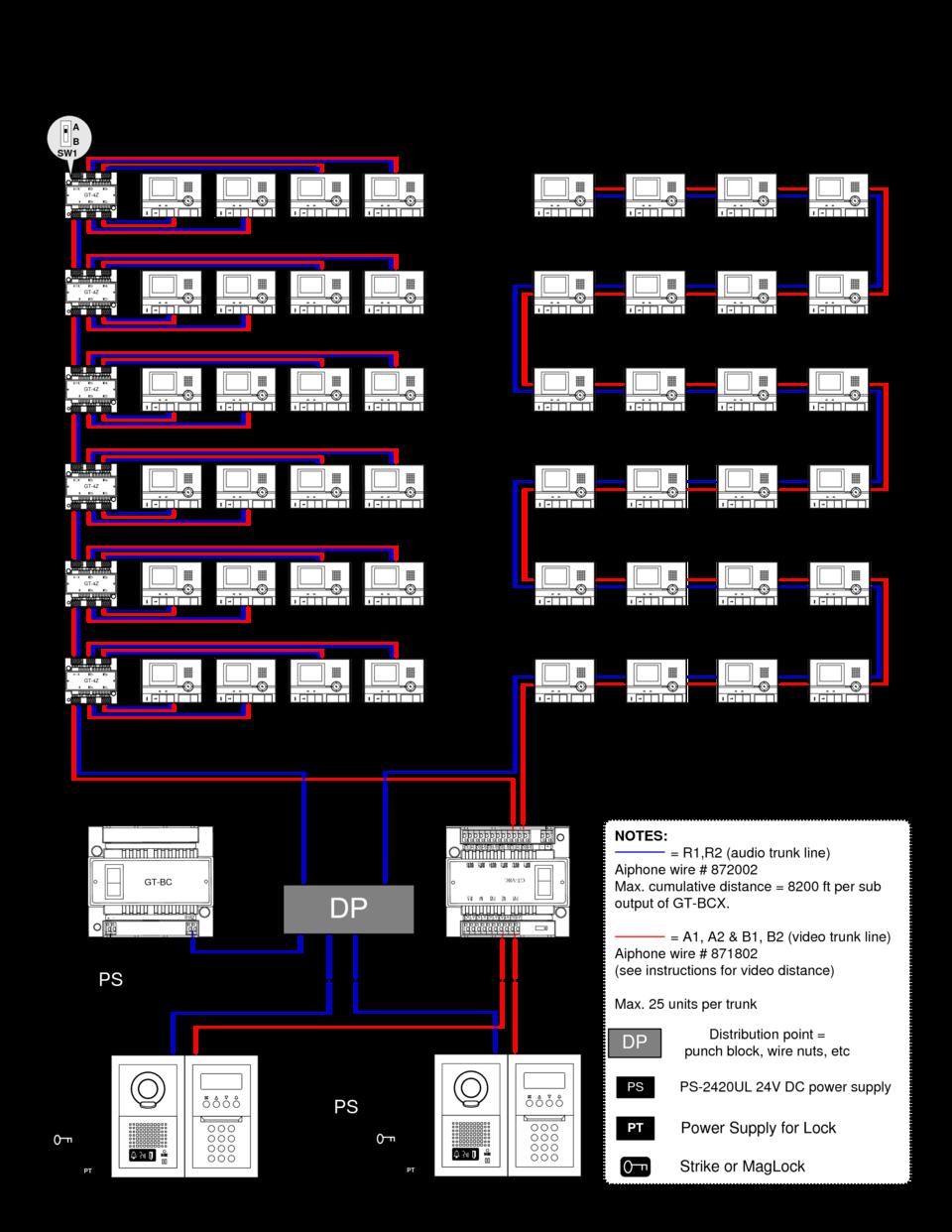 Aiphone GTV Standard Wiring Diagram AudioVideo User Manual
