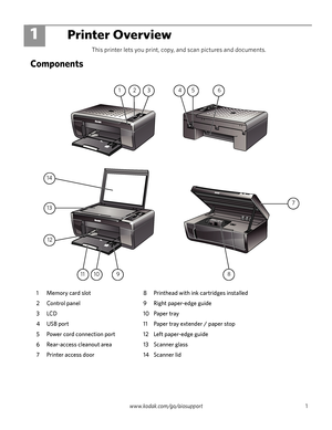 Kodak ESP 3250 User Manual