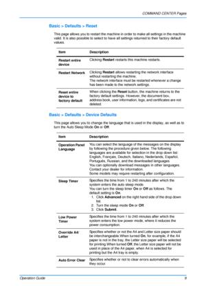 Kyocera FS 2020D User Manual
