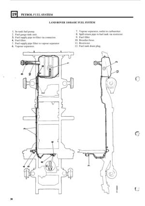Land Rover Defender 90 110 Workshop Book 2 Rover