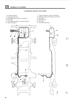 Land Rover 90 110 Workshop Rover Manual