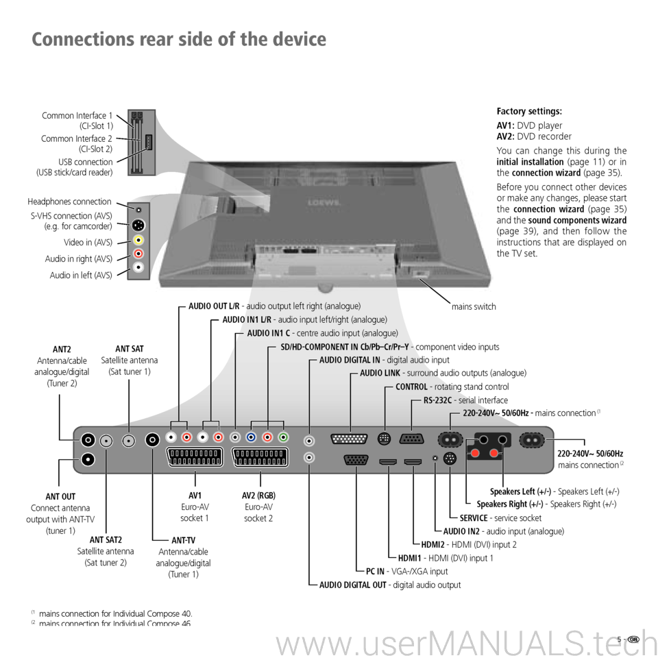 connecting android tv box to old home theatre system for surroundbox to the home theatre system to experience surround sound when i use the tv box the android tv box has an av out port my tv is a loewe individual