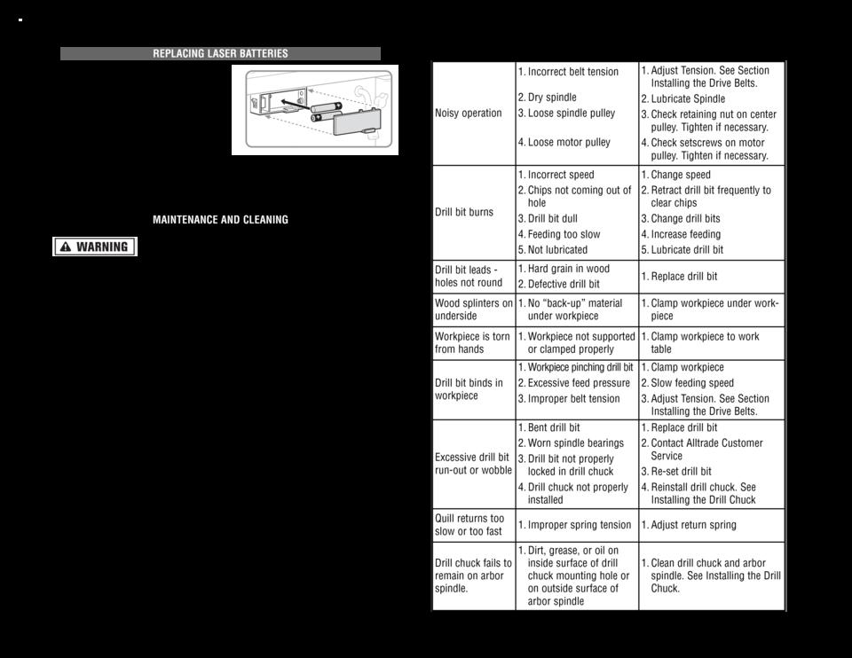 alltrade kawasaki 13in drill press 840139 user manual, page: 17