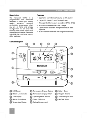 Honeywell thermostat CM727 7 Day Wireless Programmable