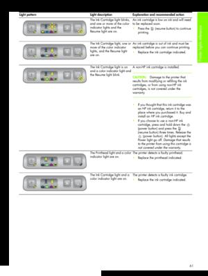 hp business inkjet 1000 user manual