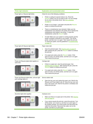 hp officejet k7100 user manual