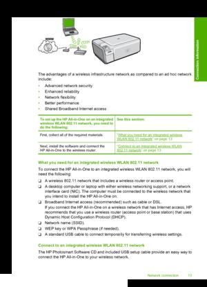 HP Photosmart C4583 User Manual