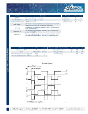 Anaheim Encoder ENCTHS25I Hollow Differential Encoder Spec Sheet