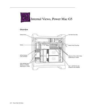 Apple power mac g5 early 2005 User Manual