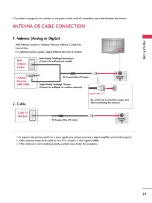 Lg Antenna Diagram - All Diagram Schematics