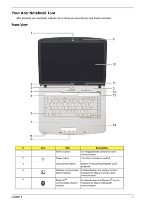 acer aspire 5720 service manual browse manual guides u2022 rh trufflefries co