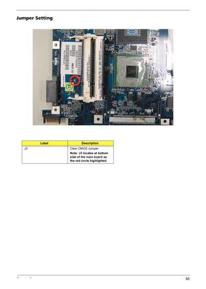 Acer Aspire 3690 Service Guide
