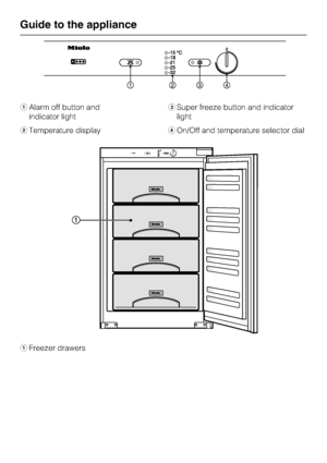 miele fridge freezer instructions