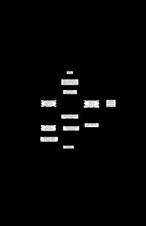 Gm338 Manual