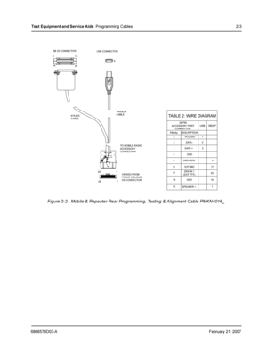 motorola mototrbo dr3000 repeater basic 6866576d03 a manual. Black Bedroom Furniture Sets. Home Design Ideas