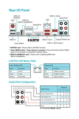 MSI Click Bios 2 Manual