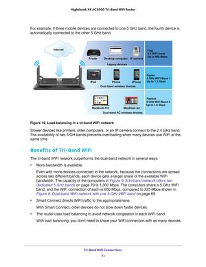 Netgear R7900 Nighthawk X6 Ac3000 Tri Band Wifi Gigabit