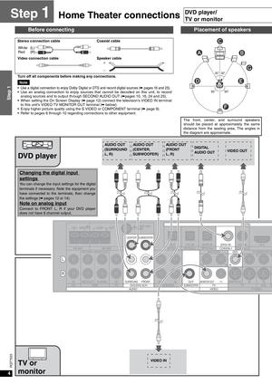 Panasonic Av Control Receiver Sa-xr70 Operating Instructions