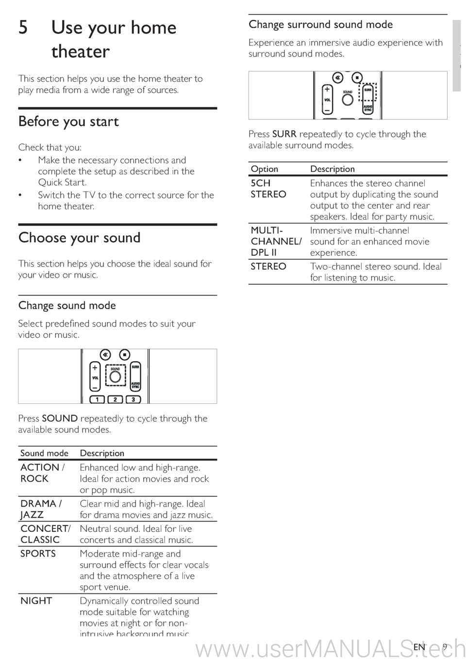 Philips Hts5550 User Manual, Page: 2