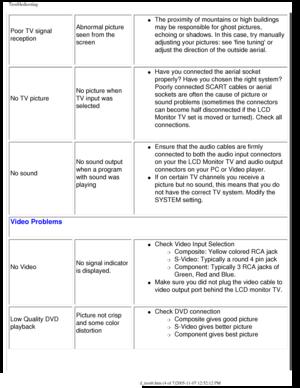 Philips Bdl3221v User Manual
