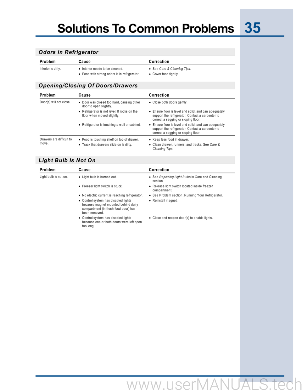 AEG S 75628 Sk User Manual, Page: 4
