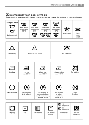 Page 33 33International Wash Code Symbols International These Appear On Fabric Labels