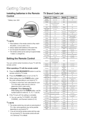 Samsung Ht C555 User Manual