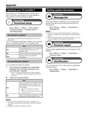 Sharp Lc 46le814 Operation Manual