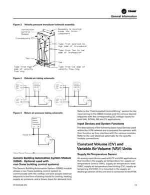 Trane Intellipak 2 Service Manual