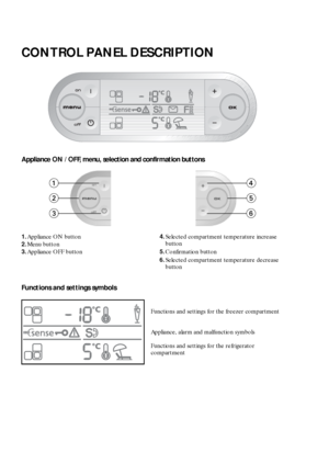 Whirlpool Arc 4190 Ix Manual