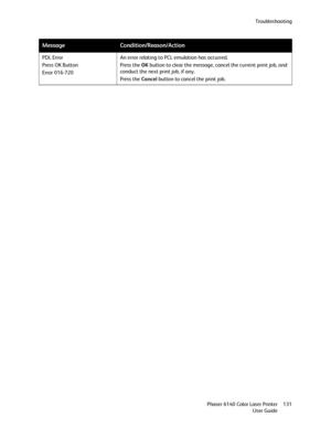 Xerox Phaser 6140N User Manual